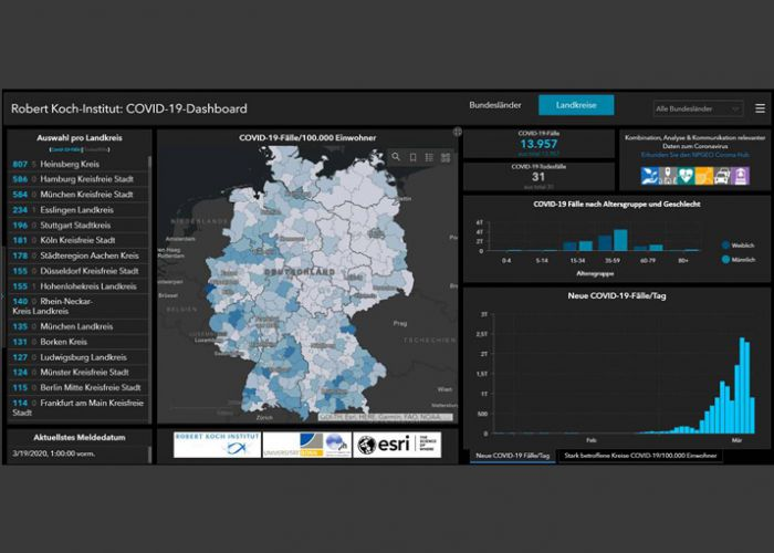 COVID-19 Dashboard vom Robert Koch-Institut in Kooperation mit Esri Deutschland